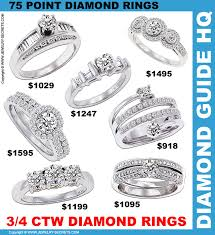 diamond prices rings images What does an engagement ring cost average engagement ring price jpg