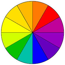 color wheel schemes color theory for designers how to create your own color schemes