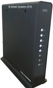 Modem Ds Light Blinking Cisco Dpc3941b Gateway