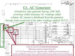 troubleshoot the ac circuitry ppt download