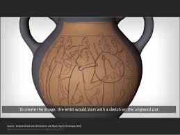 Ancient Greek Vase Painting Greek Vase Painting