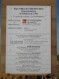 bureau veritas montpellier chemin des haguenets wind farms access the