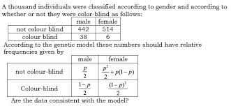 Chi Square Test Table How Do You Do This Question By Chi Square Test Co Chegg Com