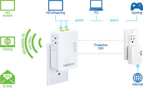 tpl 410ap wifi everywhere powerline 500 av access point trendnet tpl 410ap