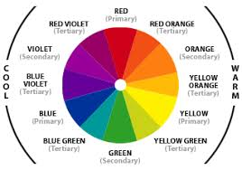 color wheel schemes all about color and several live color wheels