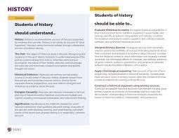 pedagogy archives heather l bennett