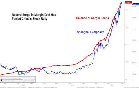 china s stock market crash explained in charts vox