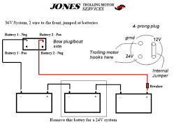 minn kota trolling motor wiring diagram u2013 the wiring diagram