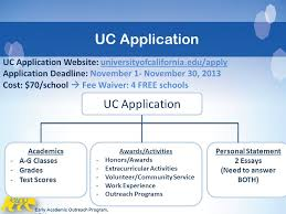 Uc application essay prompts   Select Best Custom Writing Service Western Association for College Admission Counseling Long story short  the old prompts weren     t giving the University of California readers the information they needed  students often wrote responses that were