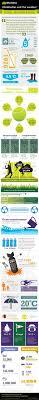 164 best egd u0026 wayfinding 63 best signage and graphics images on pinterest environmental