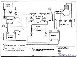 kohler charging wiring diagram wiring diagram simonand