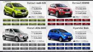 renault kwid 800cc price datsun redi go vs renault kwid vs maruti alto 800 vs hyundai