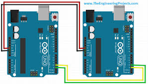 usb communication between android and arduino engineering