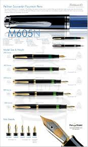 146 best fountain pens images on pinterest fountain pens