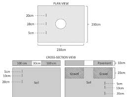 1 plan and cross sectional view of plot designs for pavement