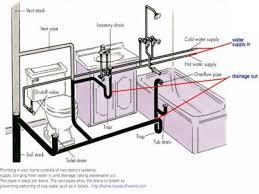 Plumbing Basement Bathroom Rough In Bathroom Bathroom Plumbing Layout Plumbing Layout For Bathroom