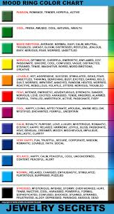 color meanings chart astounding colors and mood meanings images best ideas exterior