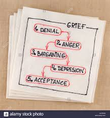 five stages of grief denial anger bargaining depression stock