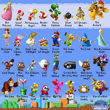 Meme Characters List - new tattoo style mario bros characters names