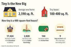 the strange allure of tiny homes u2014explained realtor com