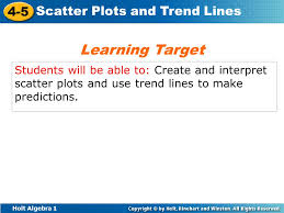 learning target students will be able to create and interpret