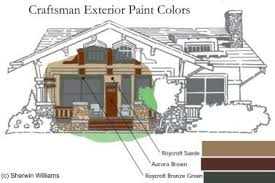 9 yellow bungalow craftsman interior paint colors craftsman