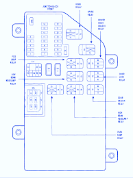 2000 chrysler 300 fuse box 2000 wiring diagrams instruction