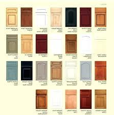 Glass Cabinet Doors For Kitchen Kitchen Cabinet Door Design Tempered Glass Cabinet Door Decorative