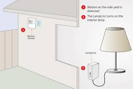 wireless motion sensor light switch how to outsmart a burglar learning center smarthome