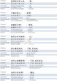 learn chinese grammar lesson 9