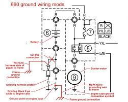 yamaha rhino 660 wiring diagram dolgular com