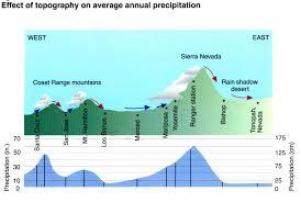 Rainfall Map Usa Meteorology 356 Fall 2014 Section 2 Home Page