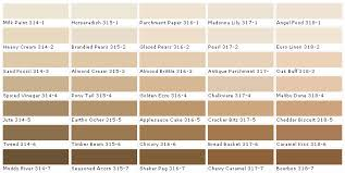 interior house paint color chart ideas exterior paint colors 60