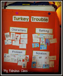 turkey trouble anchor chart talk about characters setting