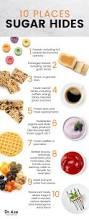 hidden sugar foods to avoid u0026 healthier alternatives dr axe
