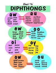 29 best digraphs images on pinterest kindergarten reading