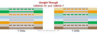ethernet wiring u2013 practical networking net