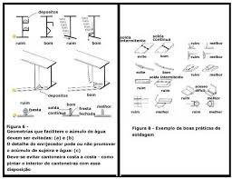 Conhecido Detalhamento de projeto de estruturas de aço - Met@lica &CU54
