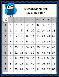 multiplication fact game math coach u0027s corner