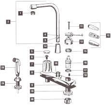 delta kitchen faucet repair delta kitchen sink faucet parts www allaboutyouth net