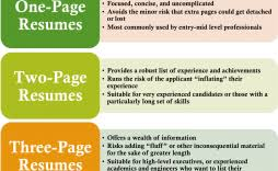 ideal resume length how should your resume be resumes objective 2018 what