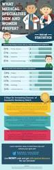 top 25 best medical field ideas on pinterest vet tech student