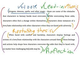 sample introductions for essays literary essay introduction and conclusion english writing literary essay introduction and conclusion english writing showme