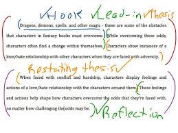 english writing sample essays literary essay introduction and conclusion english writing literary essay introduction and conclusion english writing showme