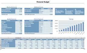 Excel Tables Templates Budget Presentation Template Excel It Budget Template