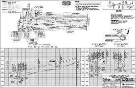 autocad civil 3d civil engineering software autodesk