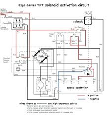 ez go gas golf cart wiring diagram in addition to medium size of