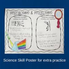 50 best science images on pinterest teaching science science
