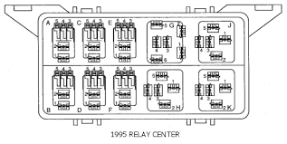 1994 jeep grand fuse diagram flasher location for a 94 zj jeepforum com