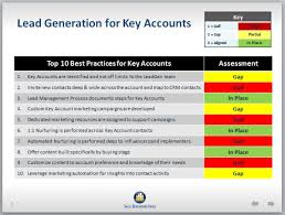 key account template leadgen s grand slam prospects cross sell up sell key